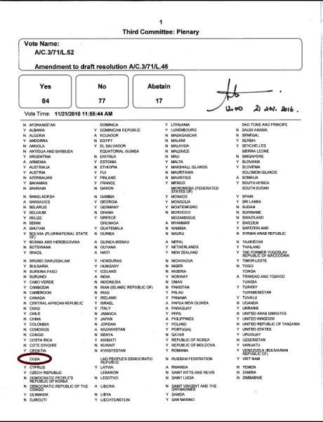 Resultados oficiales de la votación de la enmienda en la tercera comisión el pasado 21 de noviembre. El círculo rojo que señala la ausencia del voto de Cuba es de mi autoría.